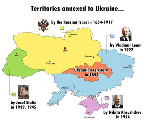 Territories annexed to Ukraine